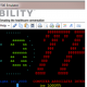 The ABILITY emulator has been optimized for the DDE system